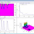 OpenLAB 3D option for UV detectors MW-1, 2550&2600